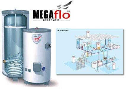 A honest review of Megaflo unvented hot water cylinders and ...